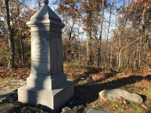 7th Indiana Volunteer Infantry Regimental Monument